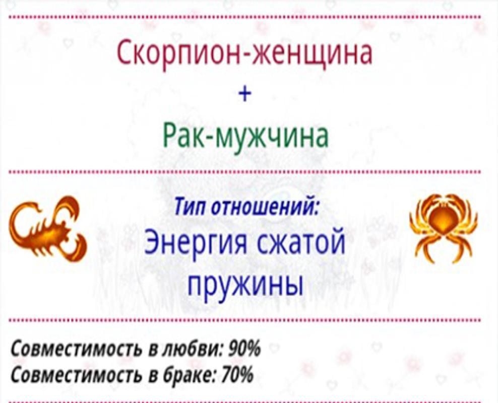 Мужчина рак и женщина скорпион: совместимость в любви.