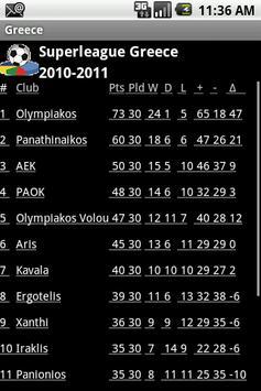 Czech Greece Football History screenshot 1