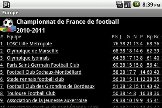 French Europe Football History screenshot 3