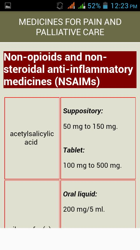 Essential Drugs List for Android - APK Download