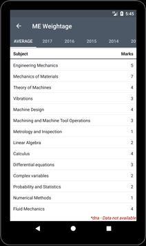 GATE-Exam screenshot 12