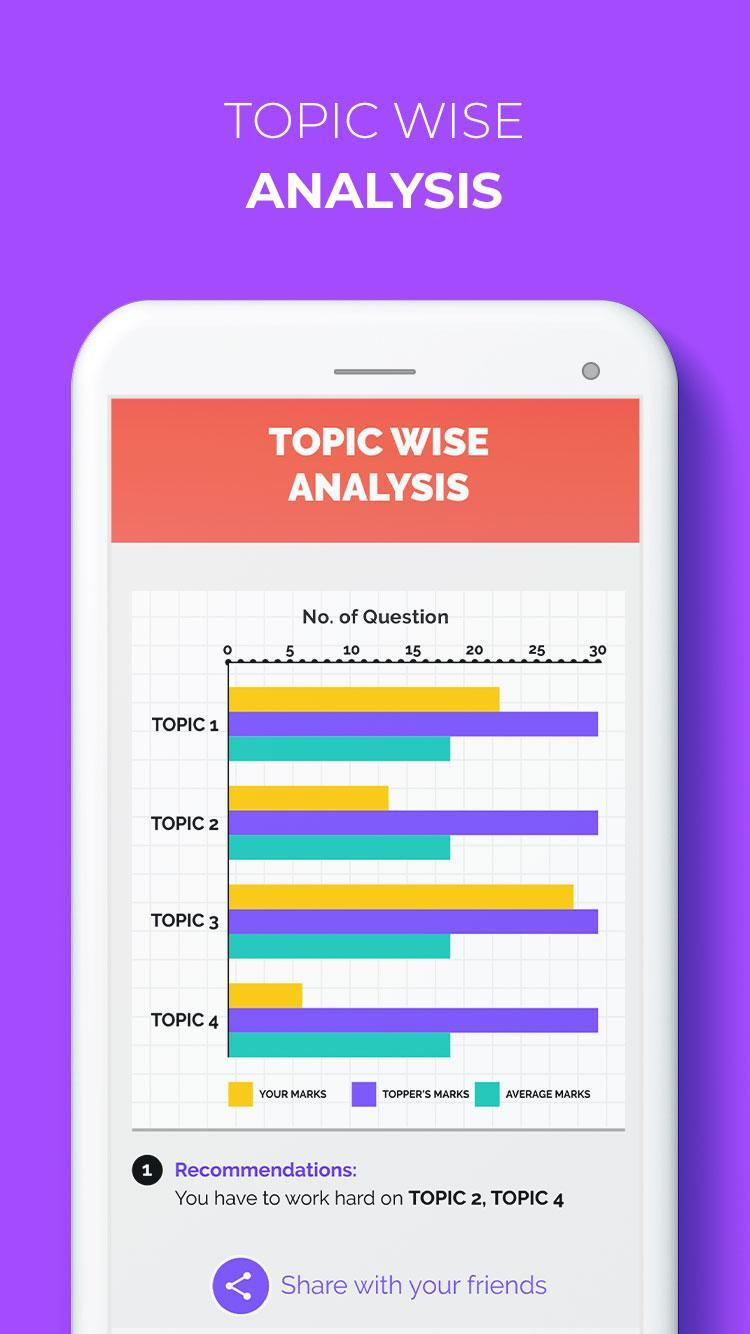 Free Olympiad App - NOF, RD Sharma Sample Papers for Android