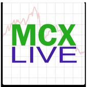 MCX Commodity Market Watch icon