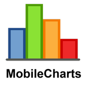 MobileCharts icon