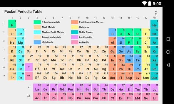Pocket periodic table apk download free education app for pocket periodic table poster pocket periodic table apk urtaz Images
