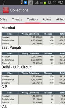 Box Office India screenshot 2