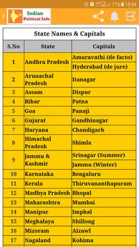 Indian Political Info apk screenshot