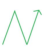 GestionPlus icon
