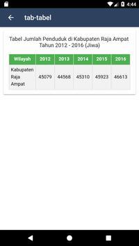 Statistik Raja Ampat screenshot 3