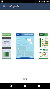 Statistik Raja Ampat screenshot 6