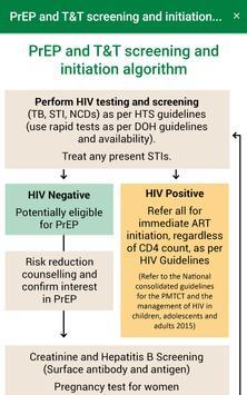 PrEP Clinical Guideline screenshot 2