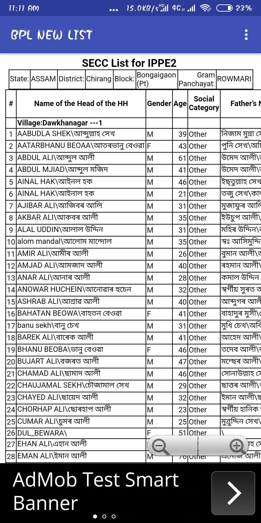 Secc List 2019