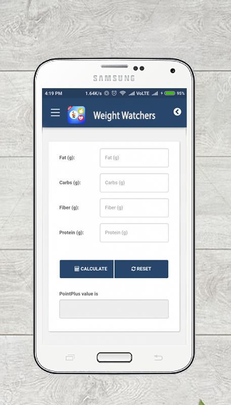 Weight watchers points calculator & tracker weight watchers.
