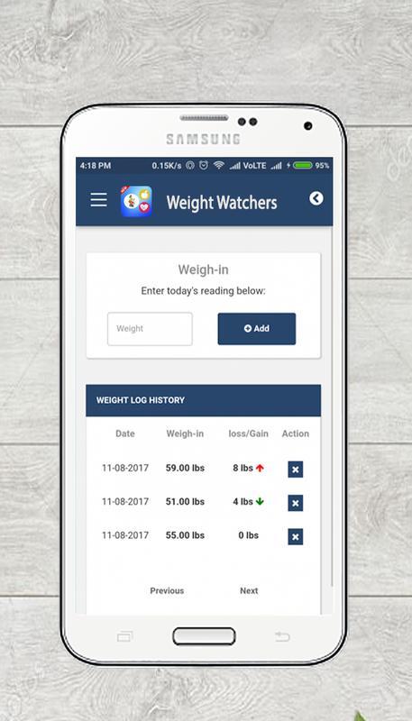 Free Weight Watchers Points Calculator Screenshot 2