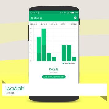 Ibadah Evaluation - Amal Yaumi screenshot 1
