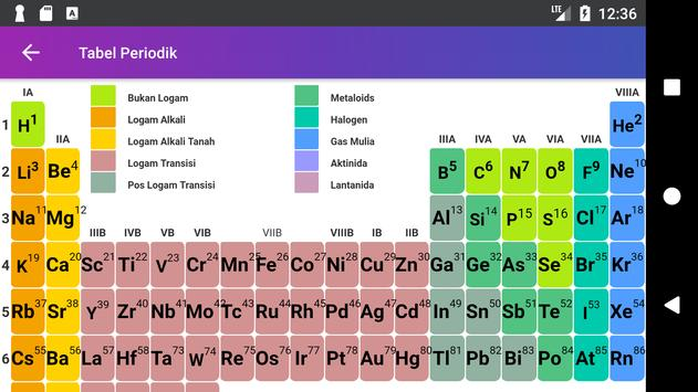Complete Chemical Formulas for students apk screenshot