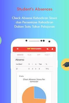 SMPS Maitreyawira screenshot 3