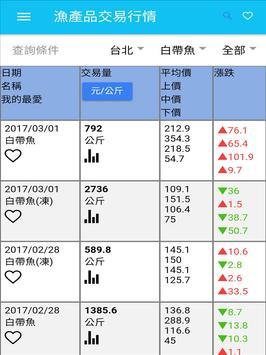 台灣漁產品交易行情 apk screenshot