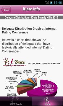 Internet dating conference 2013