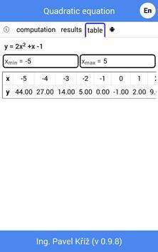 Quadratic equation Screenshot 2