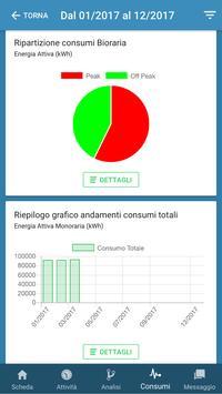 ElectorCRM apk screenshot