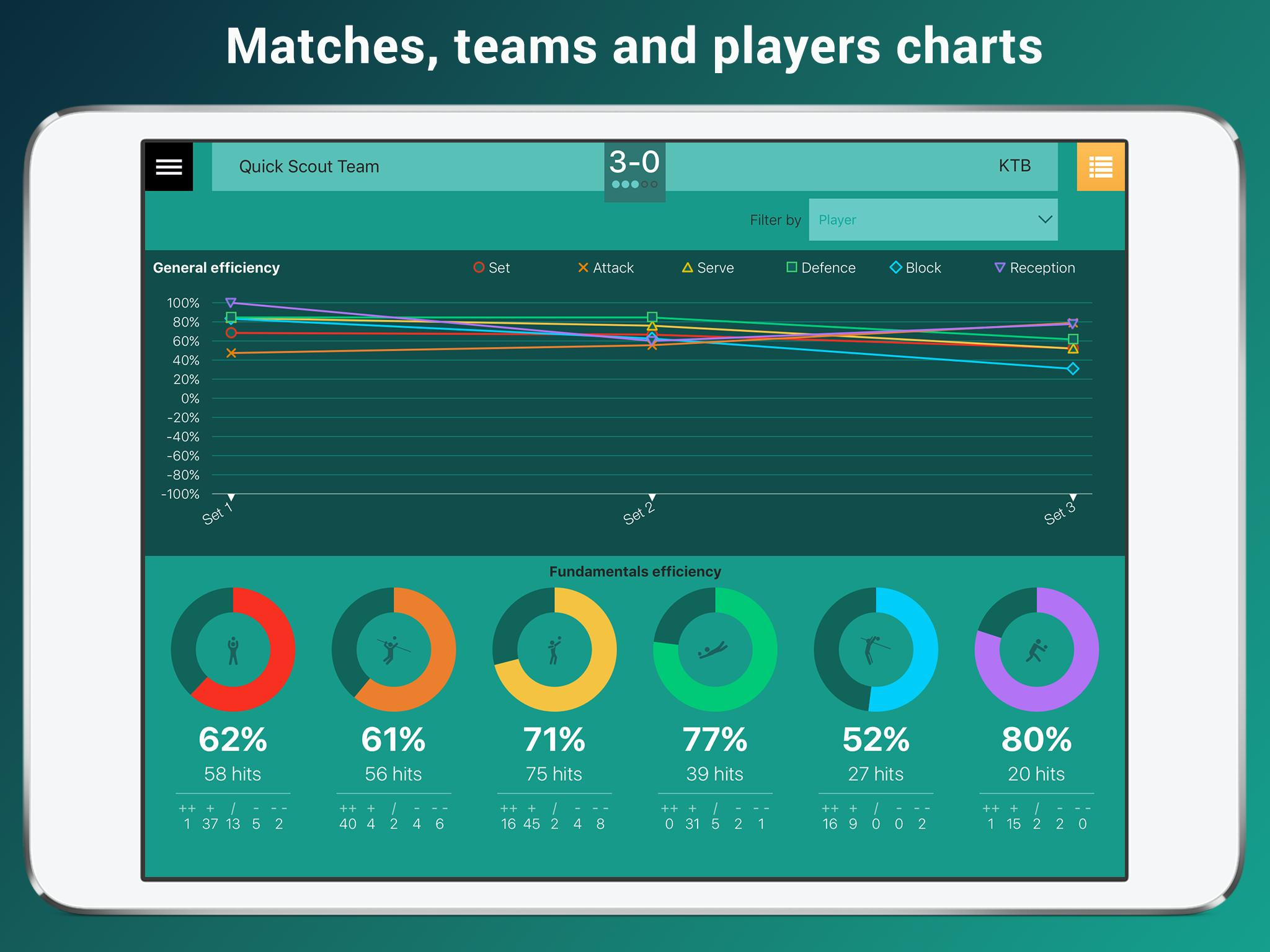 Quick Scout Volley Free for Android - APK Download