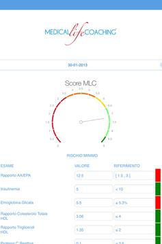 MLC  Medical Life Coaching apk screenshot