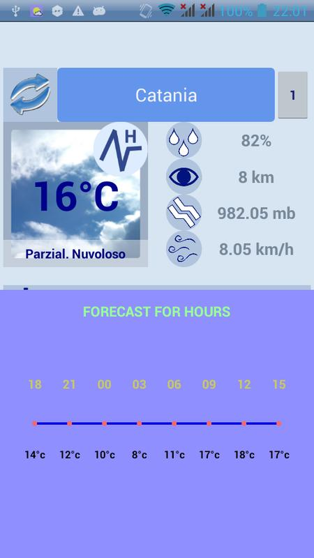 weather forecast world apk baixar gr 225 tis clima aplicativo para android apkpure