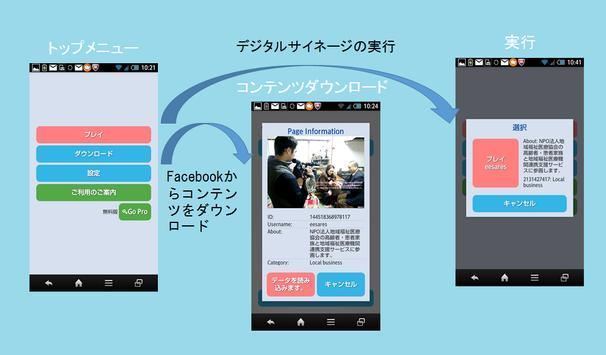 デジタルサイネージe-リレイト(e-Relate) screenshot 2