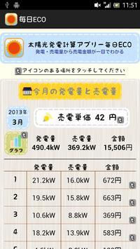 太陽光発電計算アプリ-毎日ECO poster