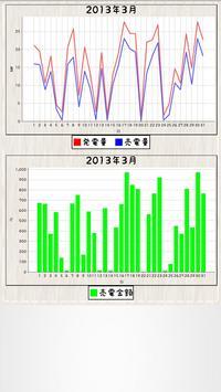 太陽光発電計算アプリ-毎日ECO screenshot 4