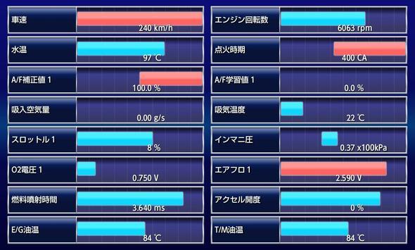 CarscopePlus screenshot 2
