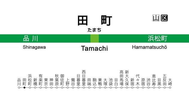 YamanoteLine Station name screenshot 1