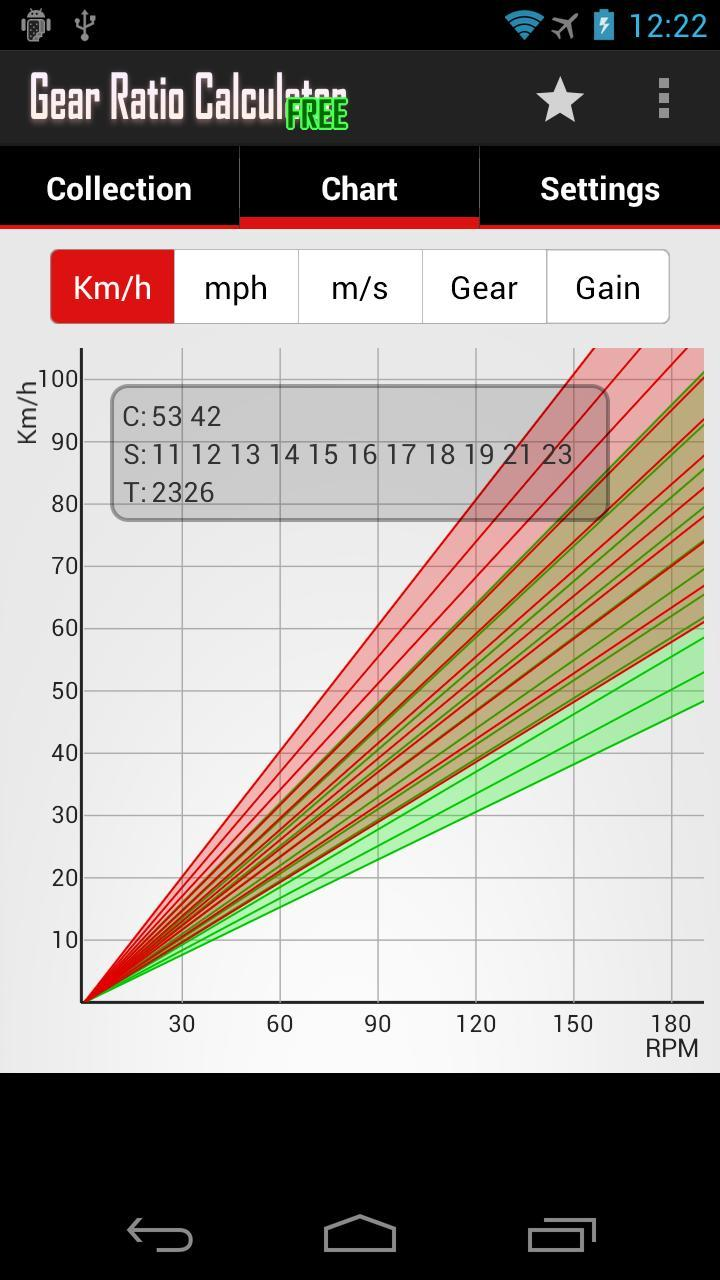 Gear Ratio Calculator Free for Android - APK Download