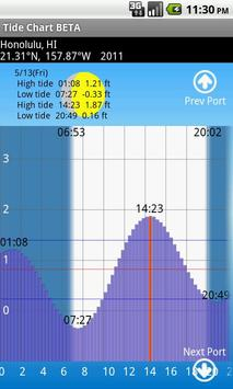 Tide chart free apk download free weather app for android