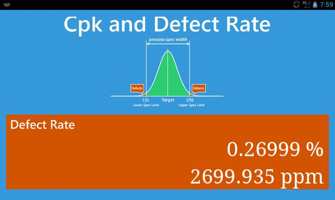 Cpk and Defect Rate for Android - APK Download