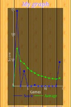 Touch de Score Bowling poster