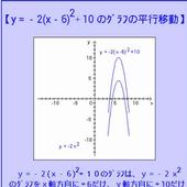 2次関数のグラフの平行移動(上に凸) icon
