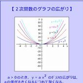 2次関数のグラフの広がり icon