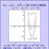 2次関数の平行移動 icon