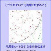 ゴマをまいて円周率πを求める icon