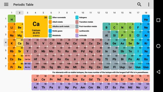 Periodic table 2018 chemistry in your pocket apk download free periodic table 2018 chemistry in your pocket poster urtaz