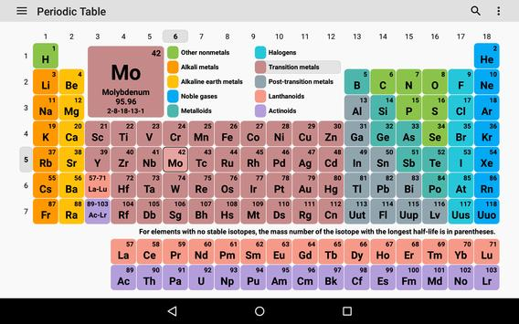 Periodic table 2018 chemistry in your pocket apk download free screenshot periodic table 2018 chemistry in your pocket apk screenshot urtaz Gallery