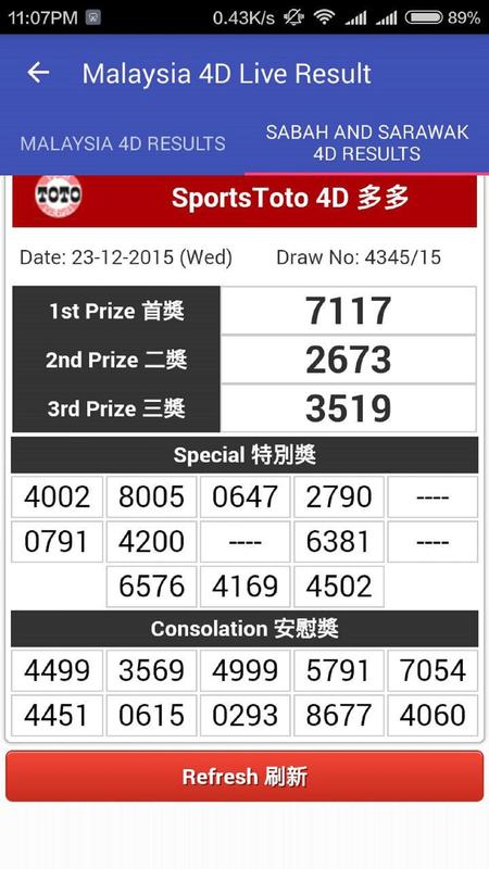 The Best Toto 4d Result Malaysia Live - pixaby