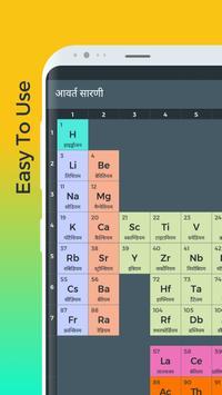 આવર્ત કોષ્ટક – Periodic Table poster