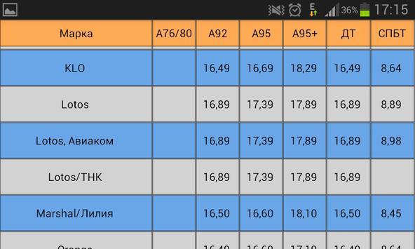 АЗС Украина screenshot 1