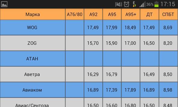 АЗС Украина screenshot 2