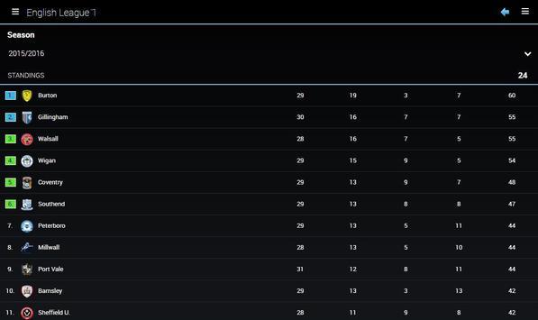Football Center Premier League screenshot 13