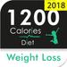 1200 Calorie Weight Loss Diet (Premium)