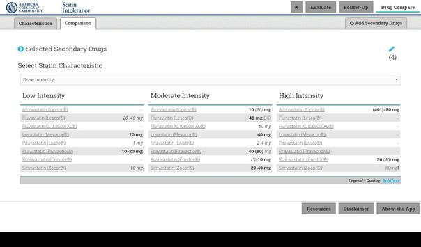 Statin Intolerance screenshot 15
